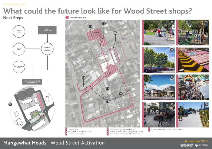 Mangawhai Heads Woods Street activation Consultation Doc Rev7-page-004-718