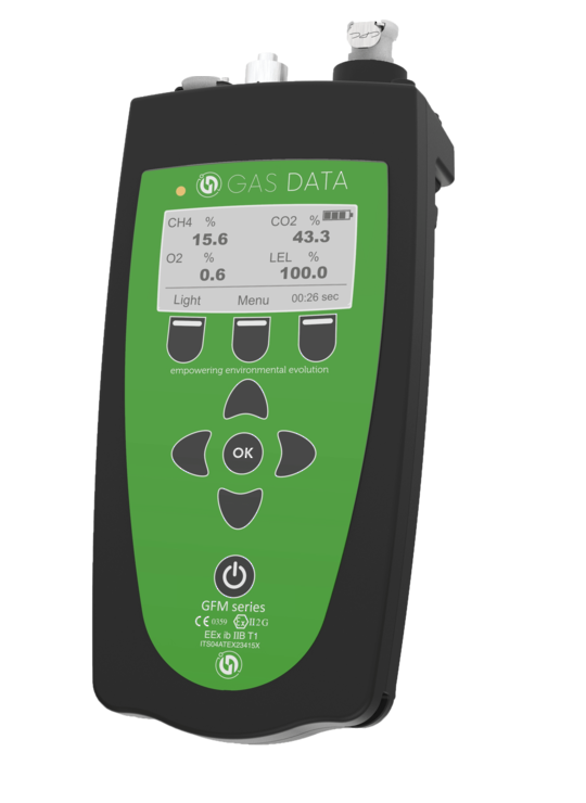 Gas Data GFM436 ATEX Site Investigation, Landfill and Compliance Gas Analyser