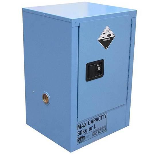 Corrosive Storage Cabinets 30 to 250L