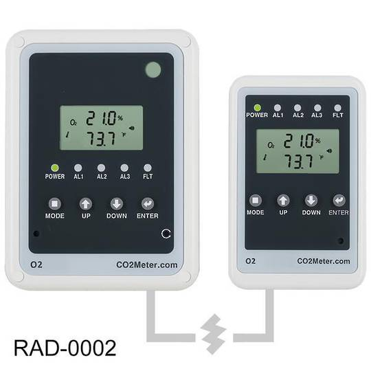 Remote Oxygen Depletion Safety Alarm