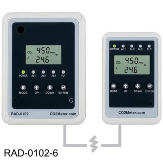 Remote CO2 Storage Safety Alarm