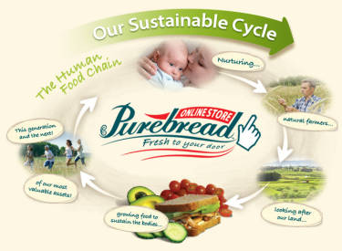 Organic Purebread