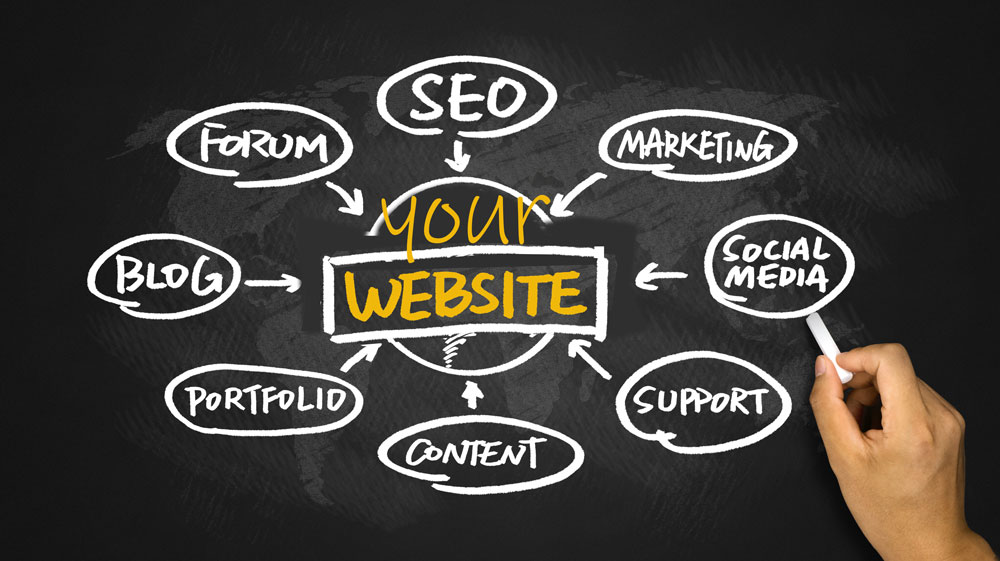 Get a website that's right fit for your business
