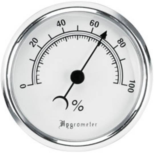 Lockdown Safe Hygrometer