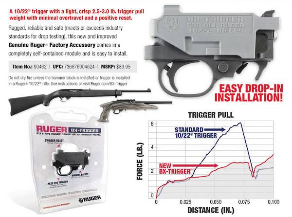 Ruger 10/22 BX Trigger 2.75lb