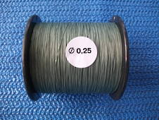 FSP63-0.25