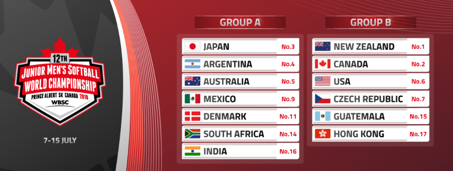 Groups-XII-WBSC-Jr