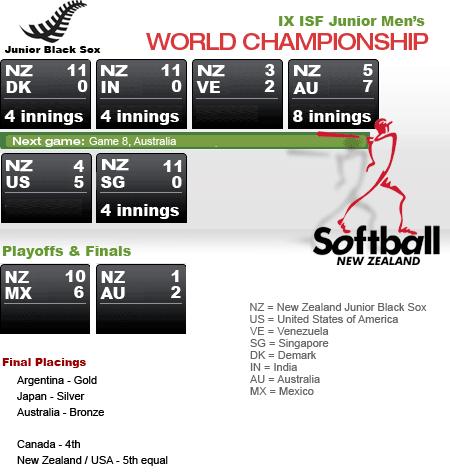 Junior-Black-Sox-scorecard-13