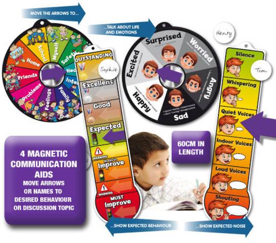 Magnetic Talk Dials