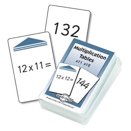 Multiplication Level 3 Chute Cards