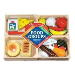 Food Groups set