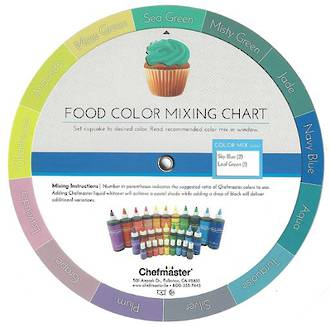 Chefmaster Colour Mixing Wheel
