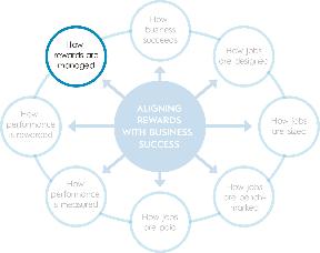 Aligning rewards highlight8-759