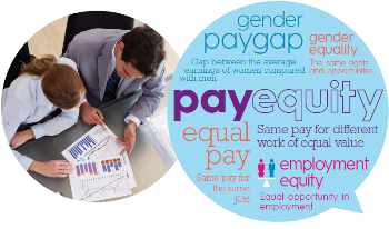 Pay Equity Word Bubble-770