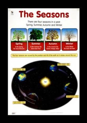 Seasons - Poster