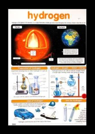 Hydrogen - Poster