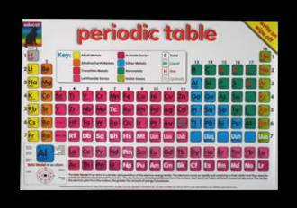 Periodic Table - Poster