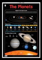 Planets - Poster
