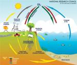 greenhouse-gas-300x256-829-713