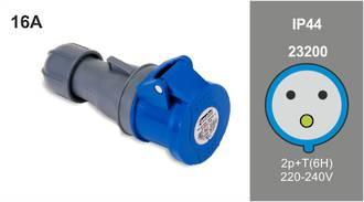 Famatel IEC Connectors