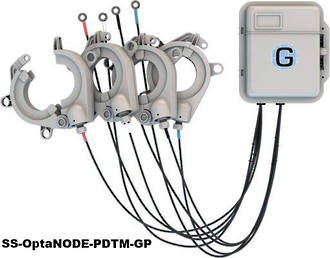 GRID20/20 - Distribution Transformer Monitoring System