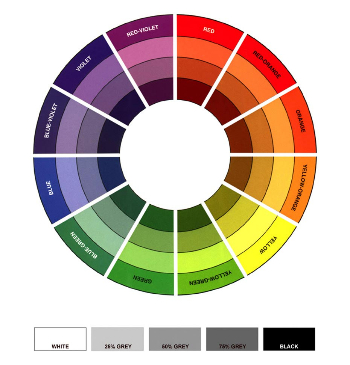 colour_wheel