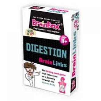 Brain Links - Digestion