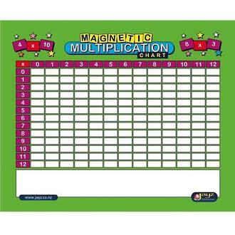 Magnetic Mulitplication Chart