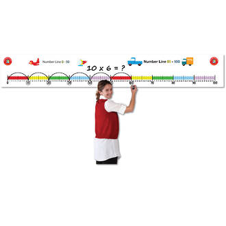Wall Number line 0-100 27.5cmx2m