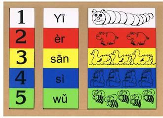 Numbers 1- 5 Puzzle - Mandarin