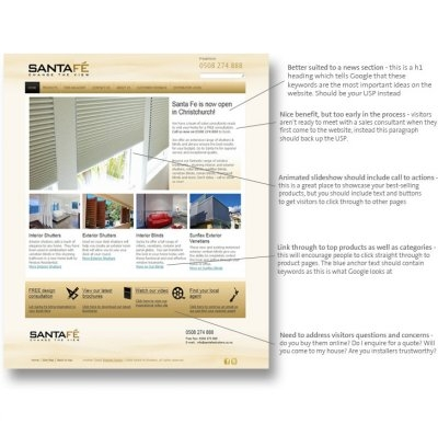 Optimise you results like Santa Fe Shutters- web design by Zeald