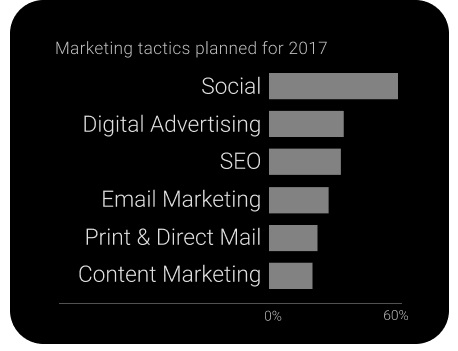 marketingtactics2017