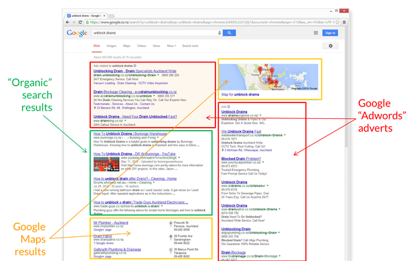 adwords page