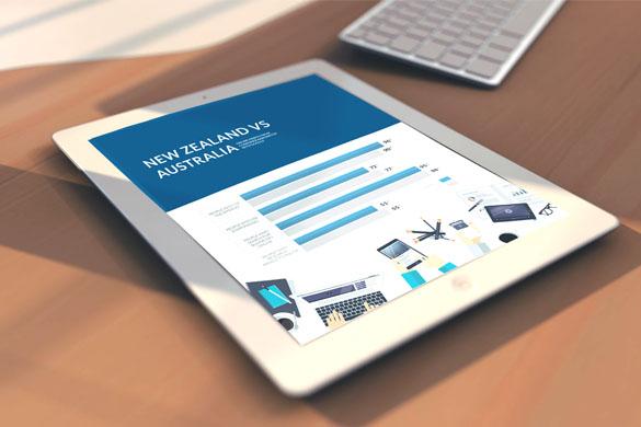 Digital Marketing AU